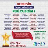 asd-2020-lgs-turkiye-dereceleri