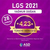 2021 lgs fen lisesi-29